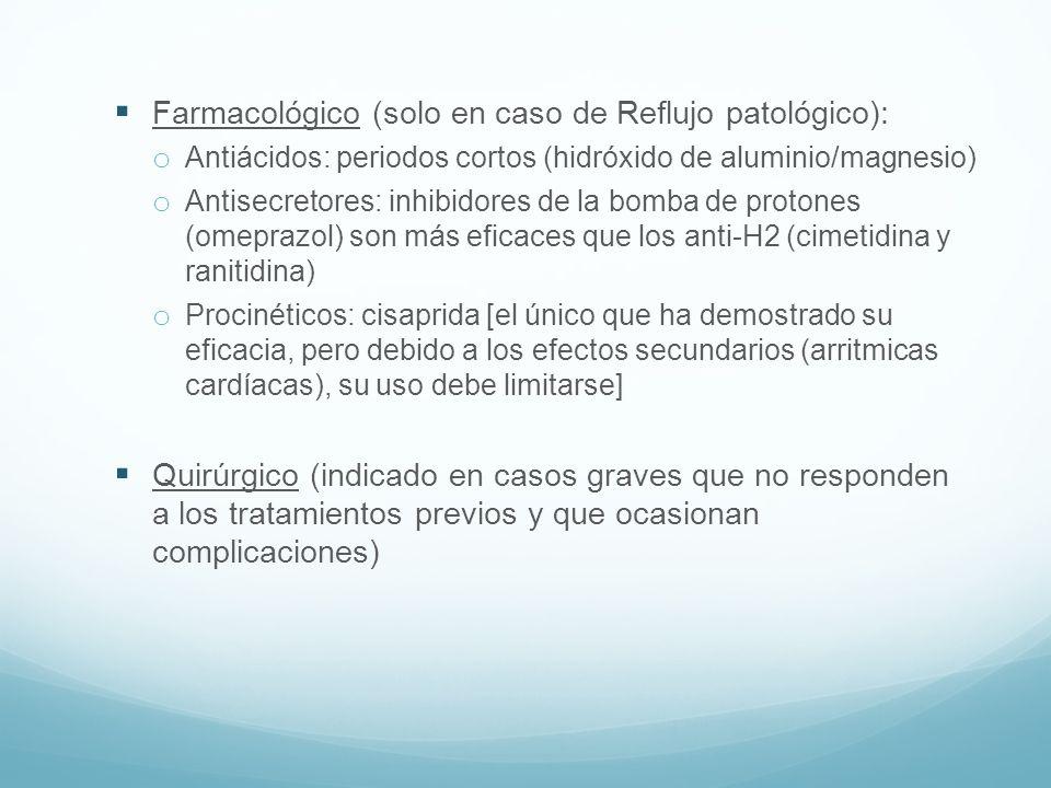 Farmacológico (solo en caso de Reflujo patológico):