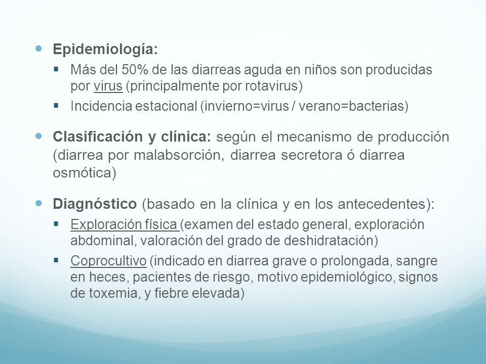 Diagnóstico (basado en la clínica y en los antecedentes):