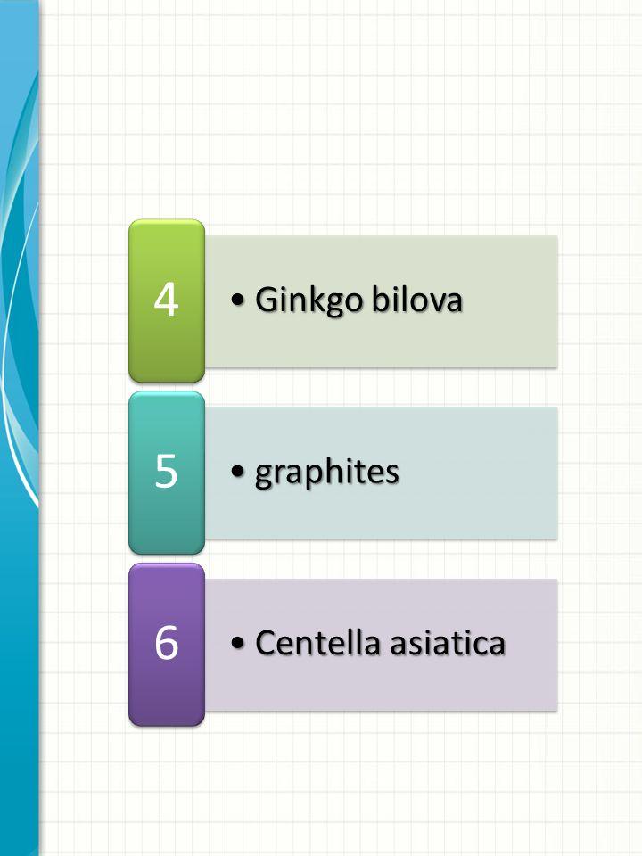 4 5 6 Ginkgo bilova graphites Centella asiatica