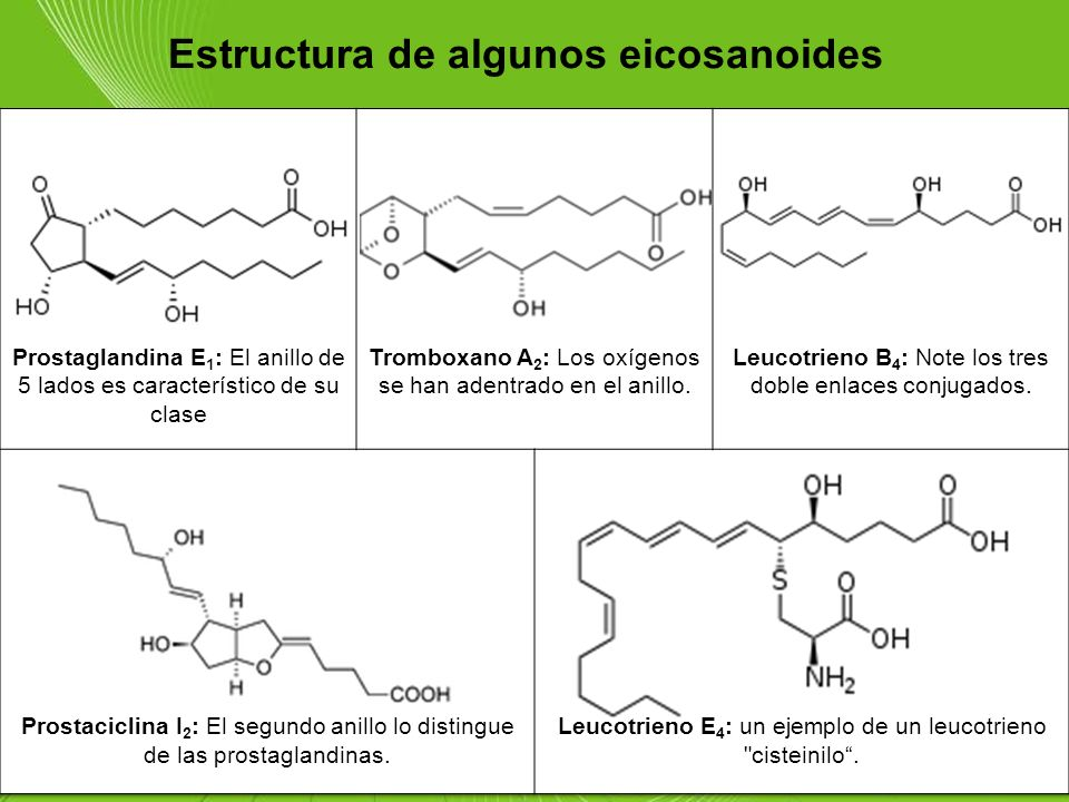 Estructura de algunos eicosanoides