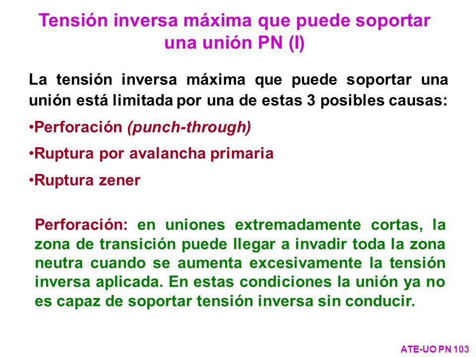 Tensión inversa máxima que puede soportar una unión PN (I)