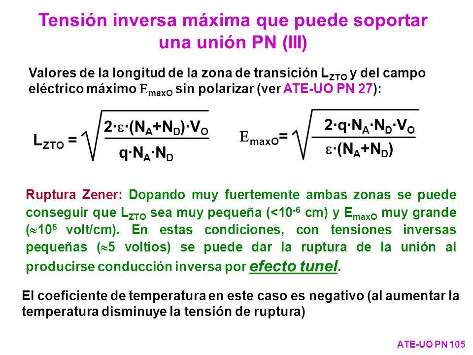 Tensión inversa máxima que puede soportar una unión PN (III)