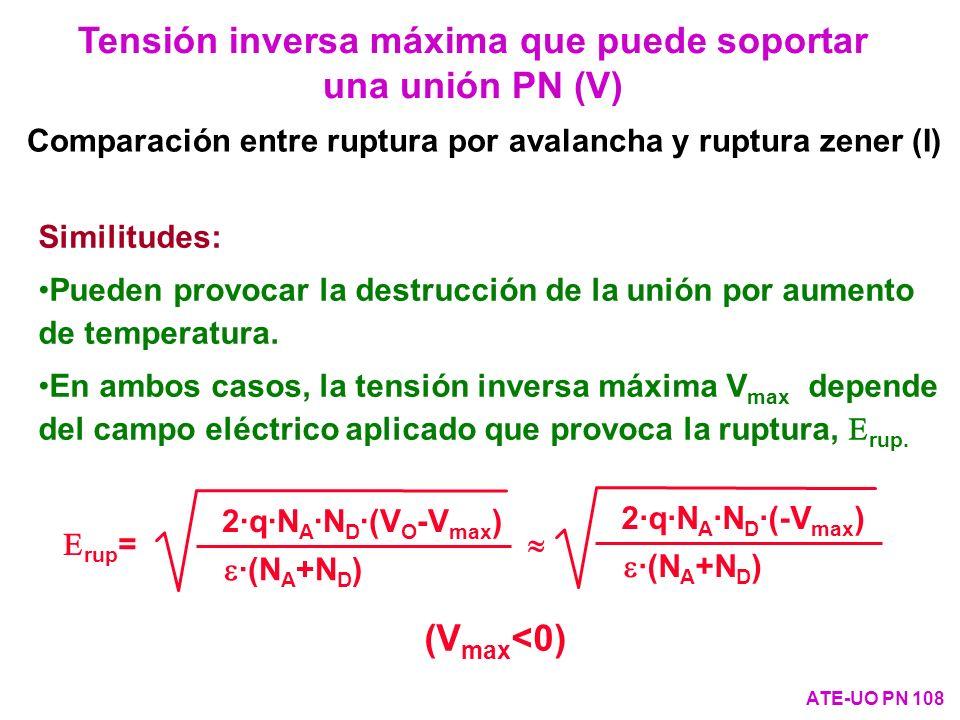 Tensión inversa máxima que puede soportar una unión PN (V)