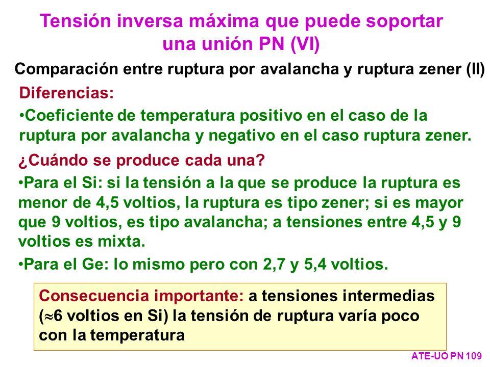Tensión inversa máxima que puede soportar una unión PN (VI)