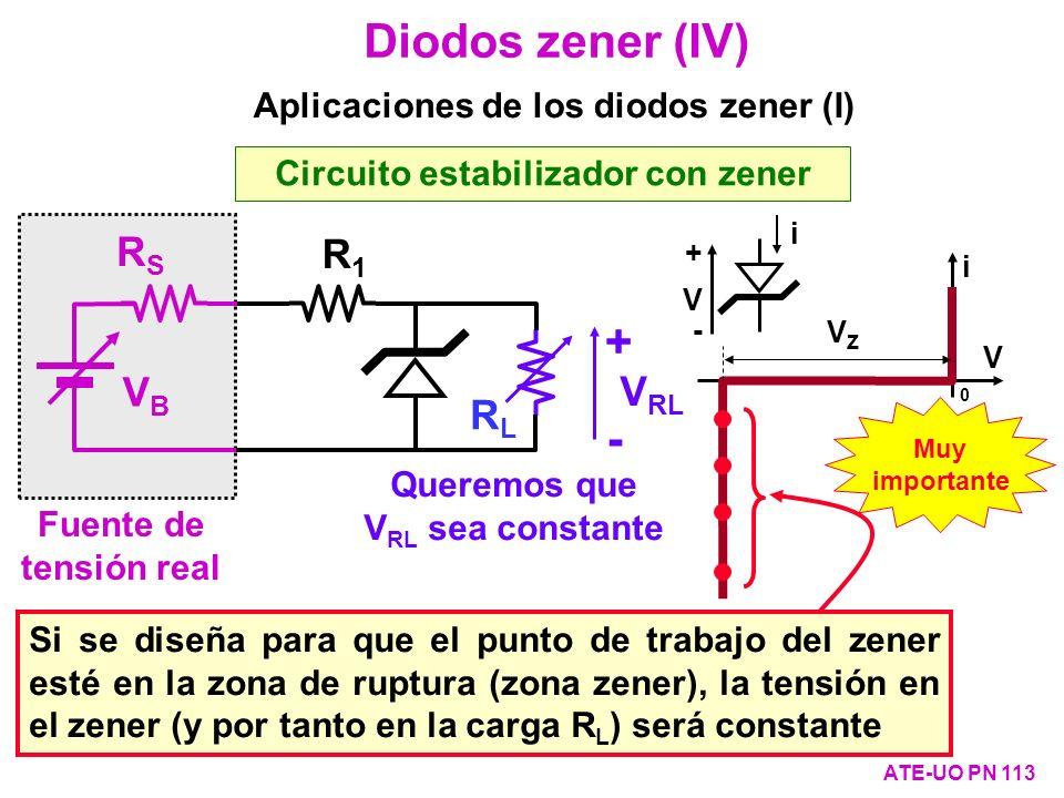 Circuito estabilizador con zener Queremos que VRL sea constante