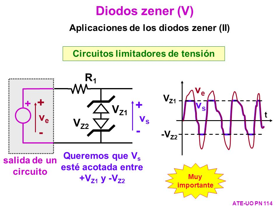 Diodos zener (V) + - - R1 ve + vs VZ1 ve vs VZ2