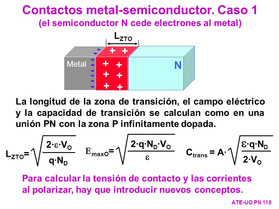 Contactos metal-semiconductor