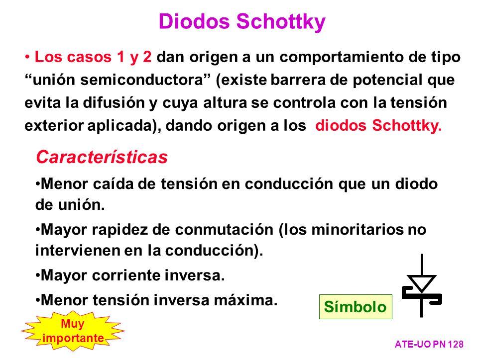 Diodos Schottky Características