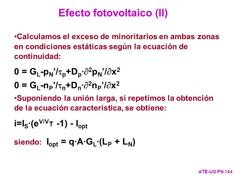 Efecto fotovoltaico (II)