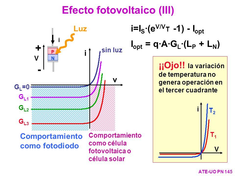Efecto fotovoltaico (III)