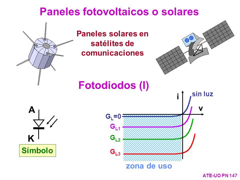 Paneles fotovoltaicos o solares Fotodiodos (I)