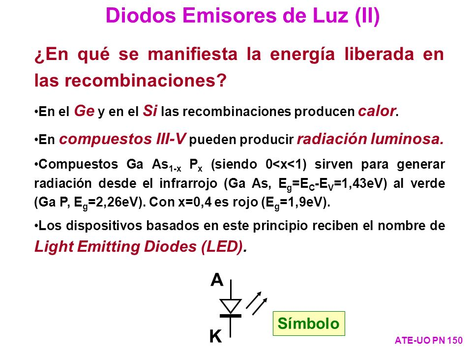 Diodos Emisores de Luz (II)
