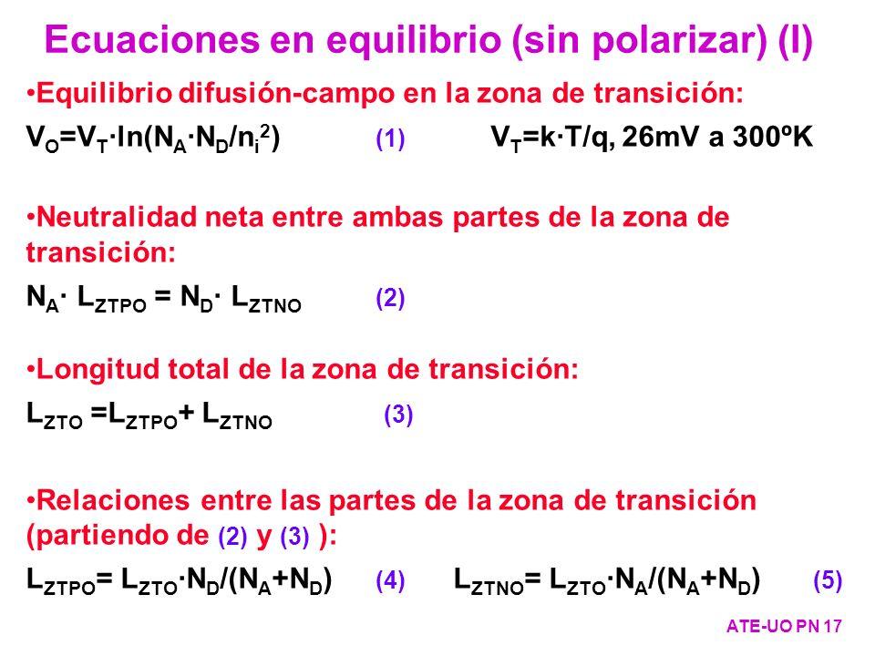 Ecuaciones en equilibrio (sin polarizar) (I)