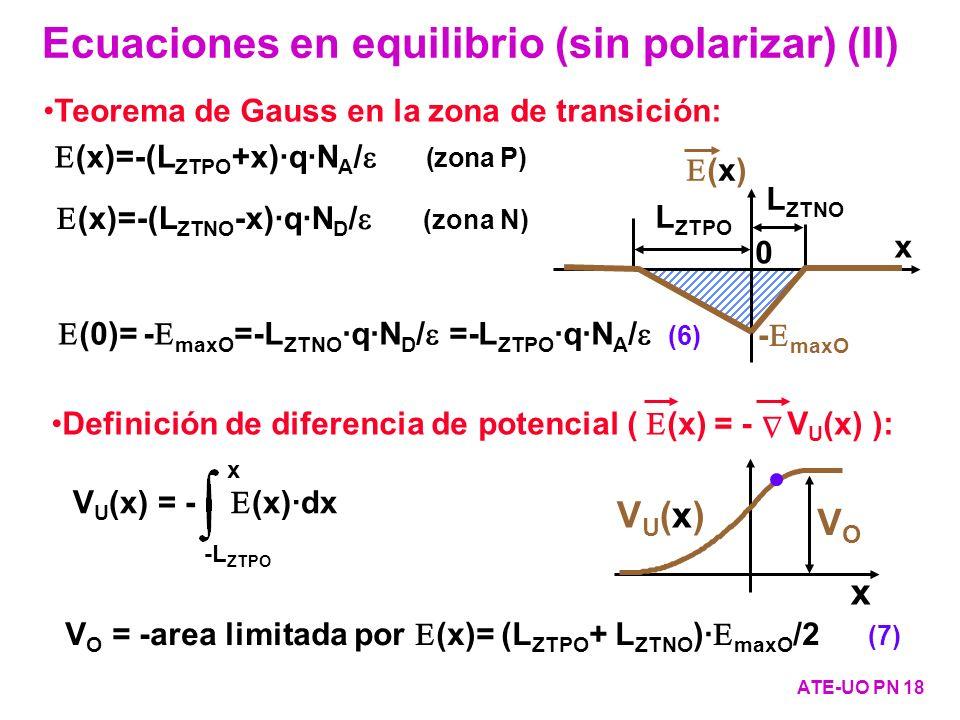 Ecuaciones en equilibrio (sin polarizar) (II)
