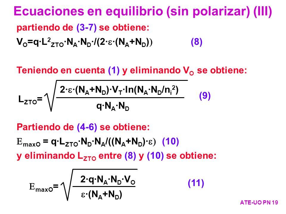 Ecuaciones en equilibrio (sin polarizar) (III)