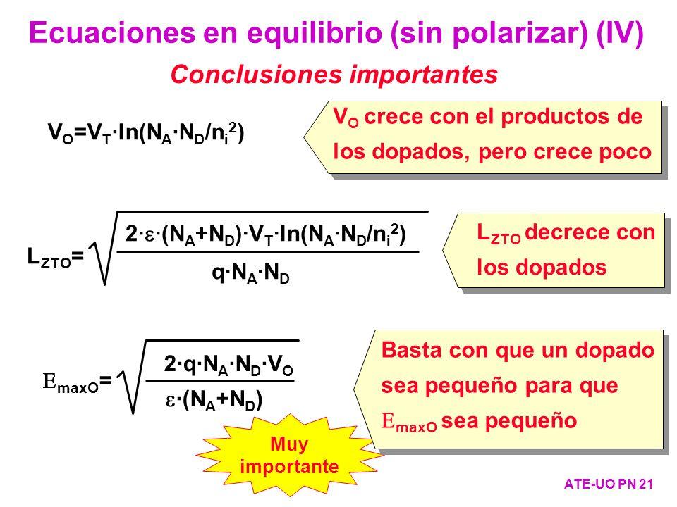 Ecuaciones en equilibrio (sin polarizar) (IV)