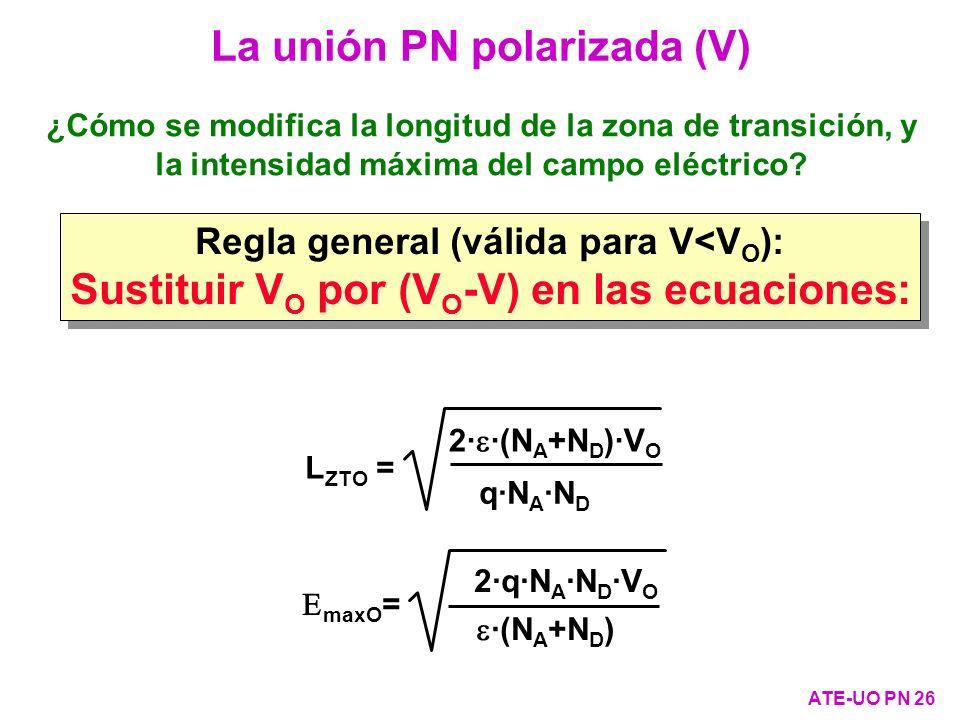 Sustituir VO por (VO-V) en las ecuaciones: