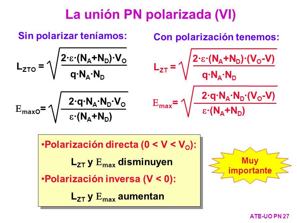 La unión PN polarizada (VI)