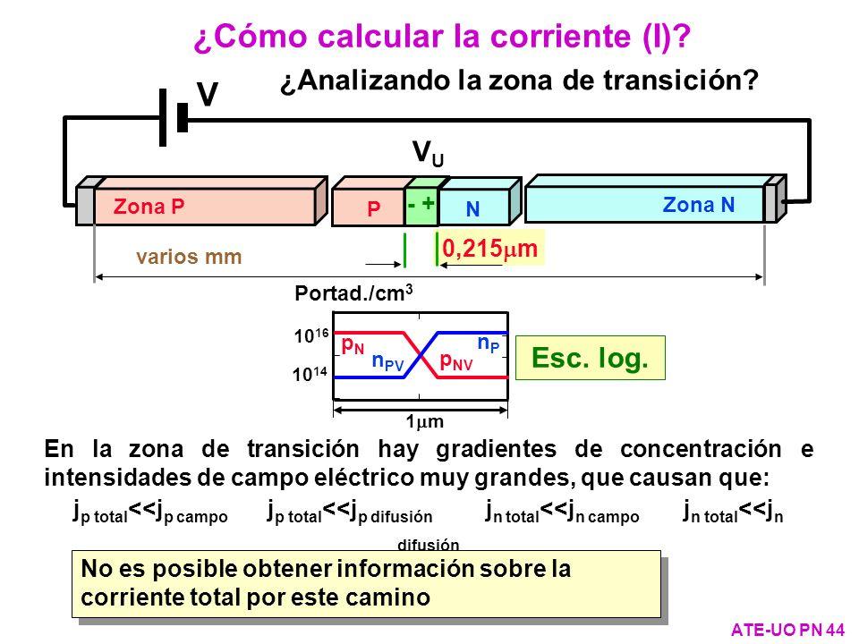 ¿Cómo calcular la corriente (I)
