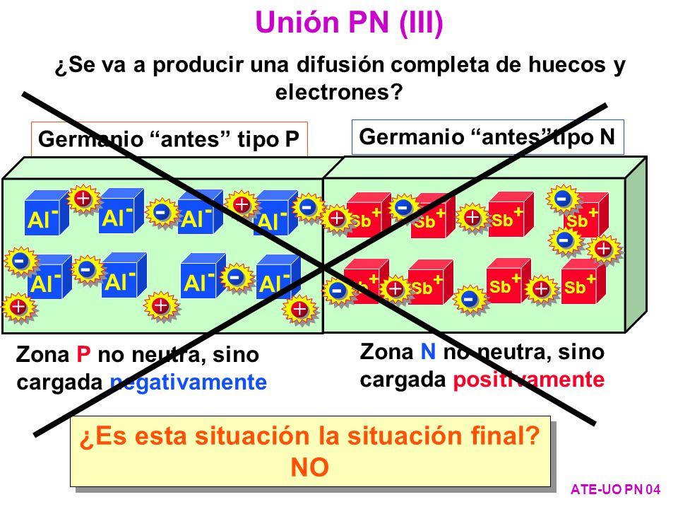 ¿Se va a producir una difusión completa de huecos y electrones