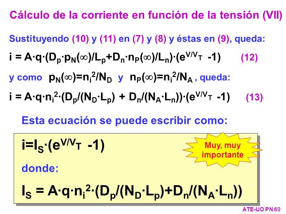 Cálculo de la corriente en función de la tensión (VII)