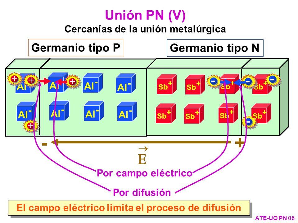 Cercanías de la unión metalúrgica