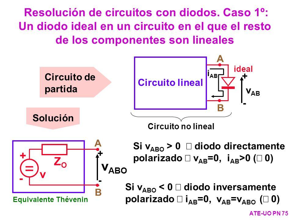 Resolución de circuitos con diodos. Caso 1º: