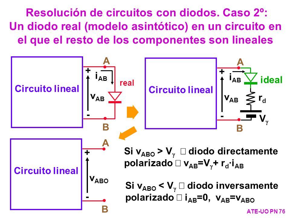 Resolución de circuitos con diodos. Caso 2º: