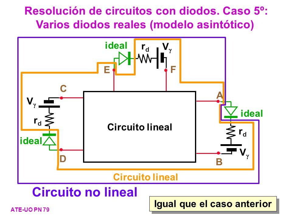 Circuito no lineal Resolución de circuitos con diodos. Caso 5º: