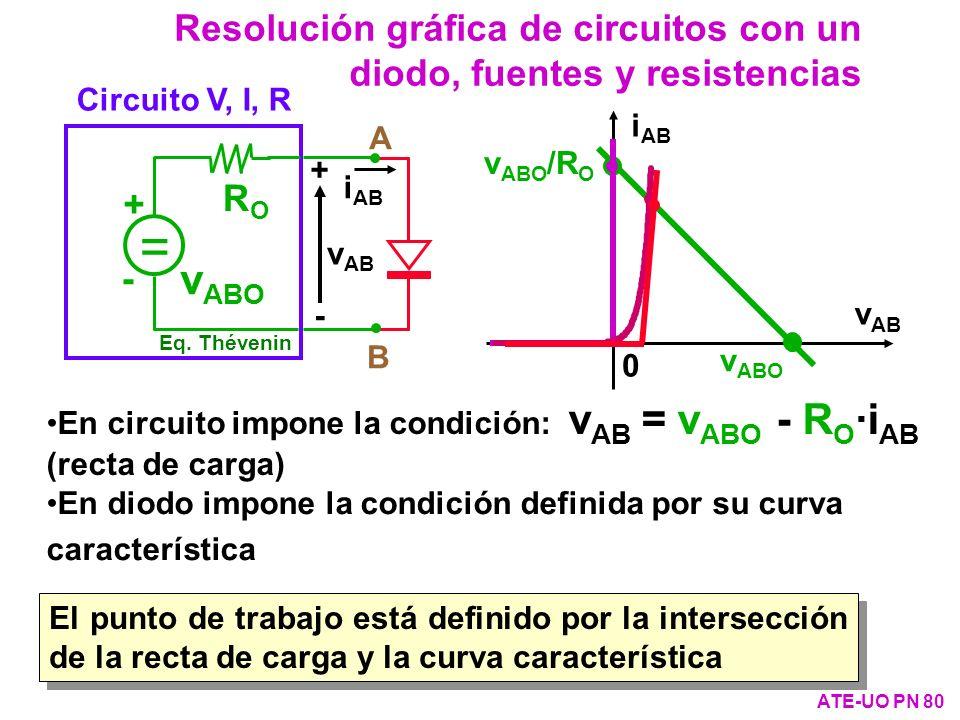 Resolución gráfica de circuitos con un diodo, fuentes y resistencias
