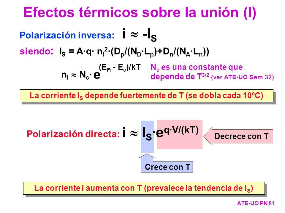Efectos térmicos sobre la unión (I)