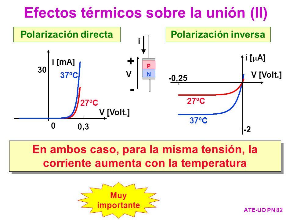 Efectos térmicos sobre la unión (II)