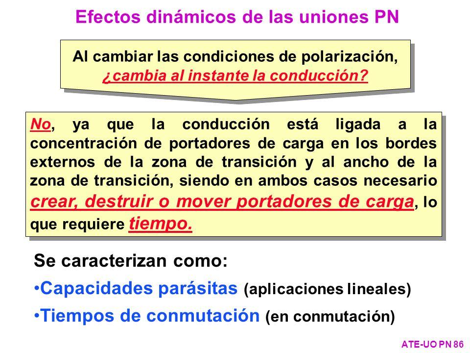 Efectos dinámicos de las uniones PN