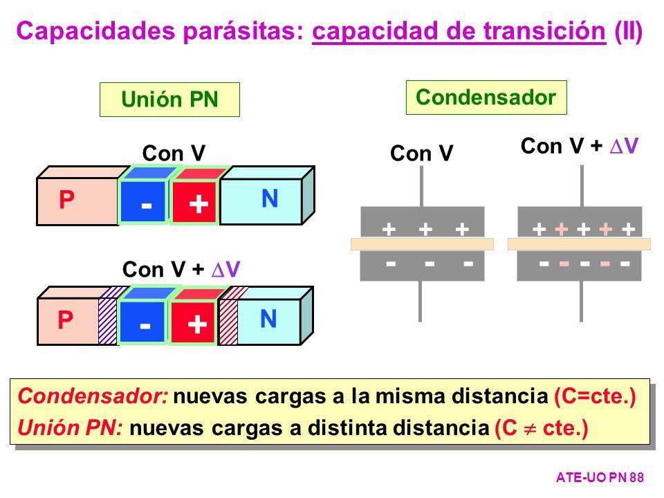 Capacidades parásitas: capacidad de transición (II)
