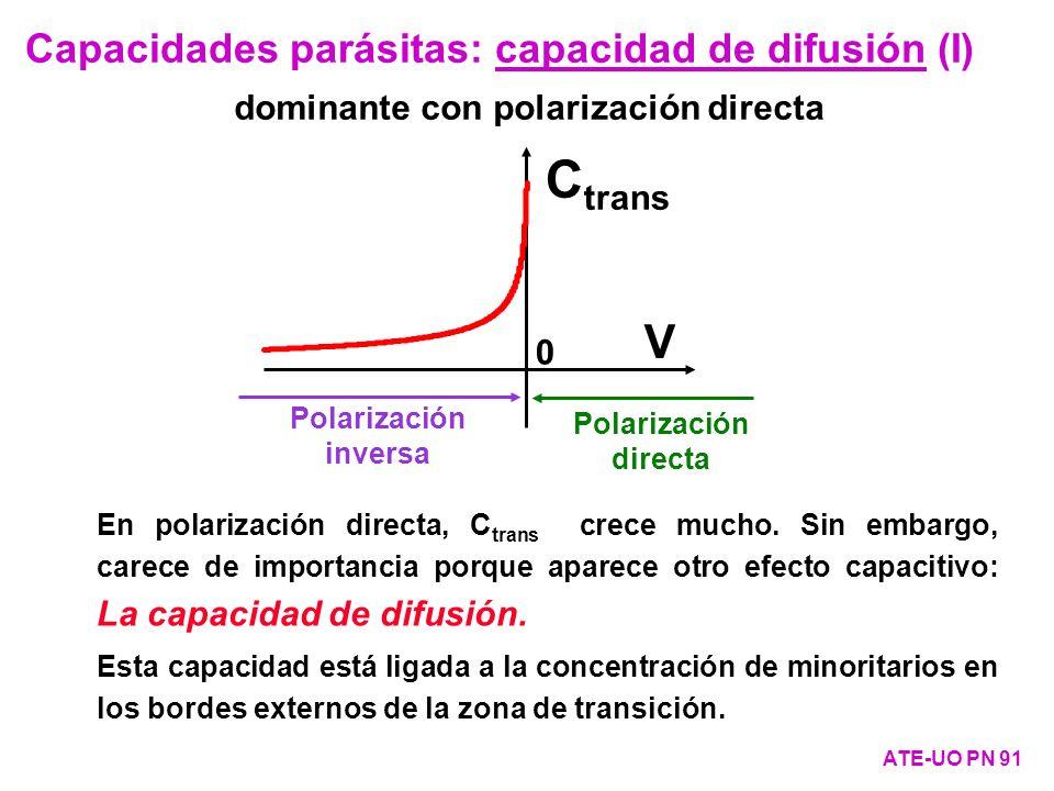 dominante con polarización directa