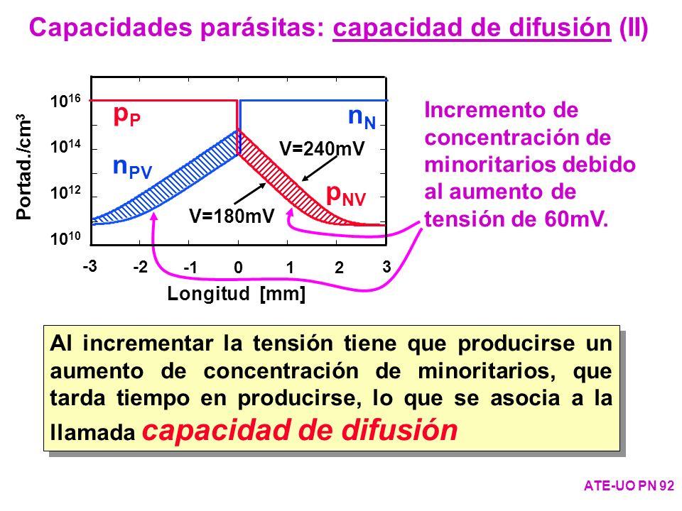 Capacidades parásitas: capacidad de difusión (II)