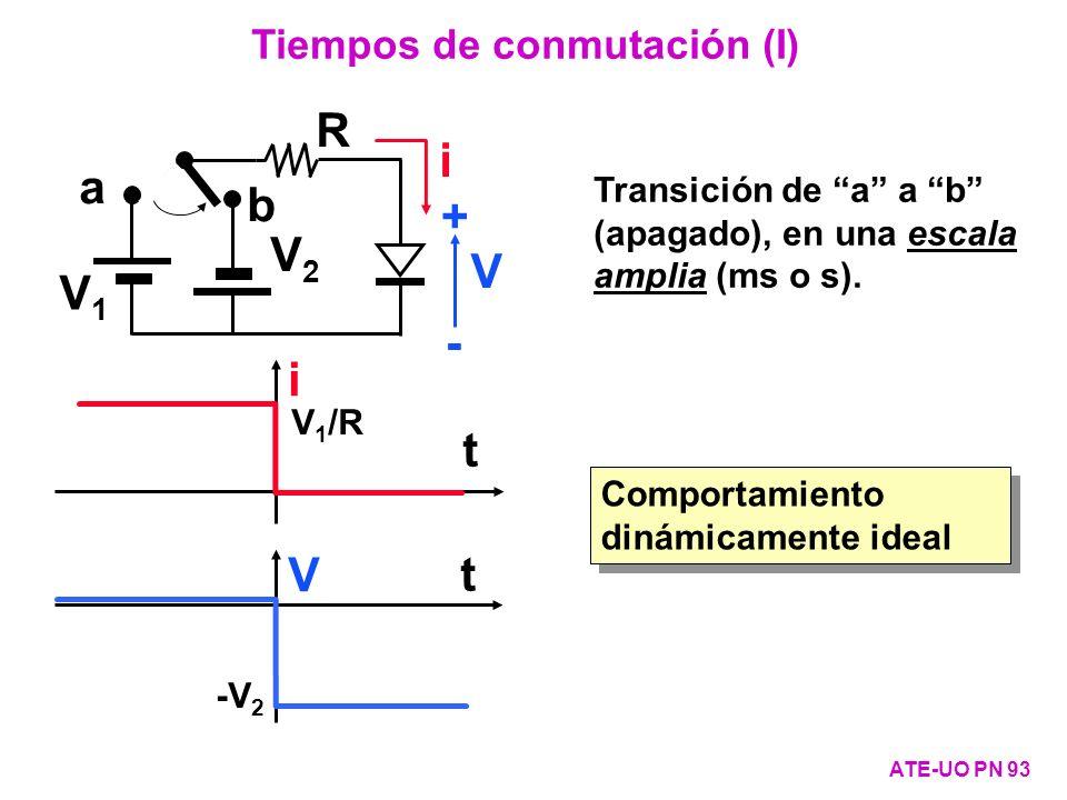 R i a b + V2 V V1 - i t V Tiempos de conmutación (I)