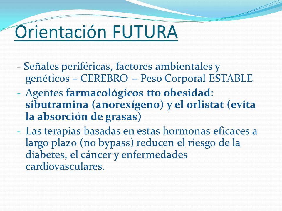 Orientación FUTURA- Señales periféricas, factores ambientales y genéticos – CEREBRO – Peso Corporal ESTABLE.