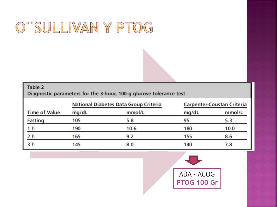 O¨Sullivan y ptog -No requiere ayuno -50 Gr de glucosa oral - 1 Hora