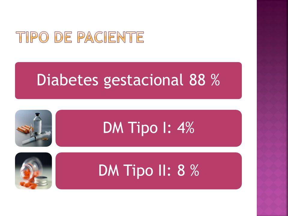Diabetes gestacional 88 %