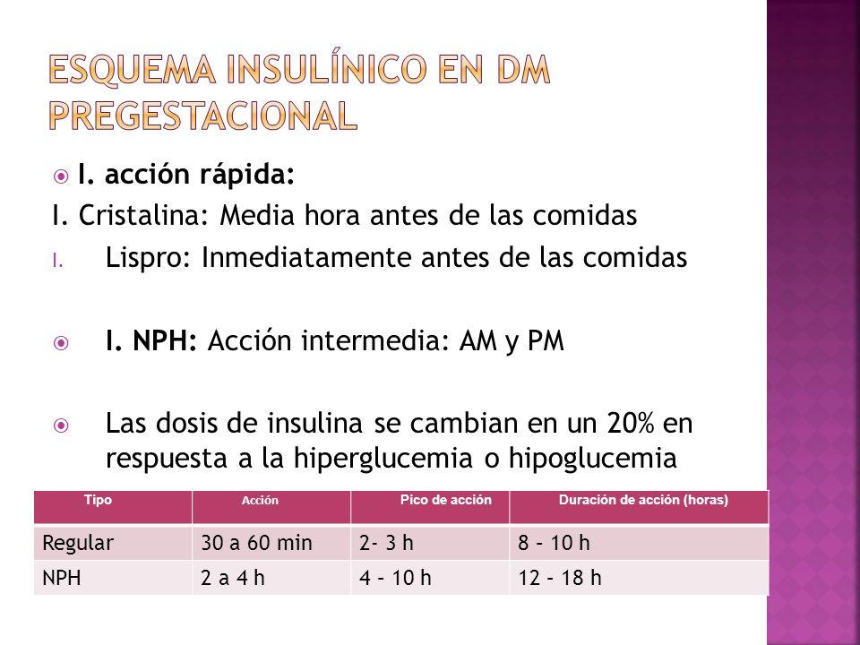 Esquema insulínico en DM pregestacional