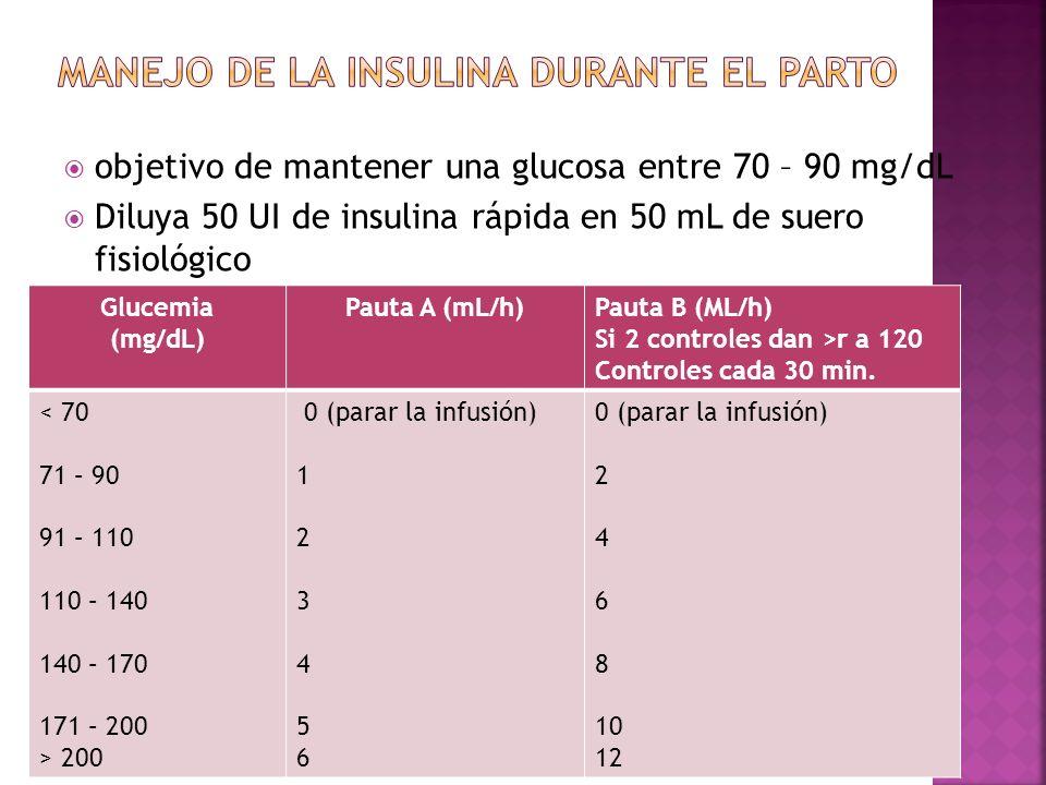 Manejo de la insulina durante el parto