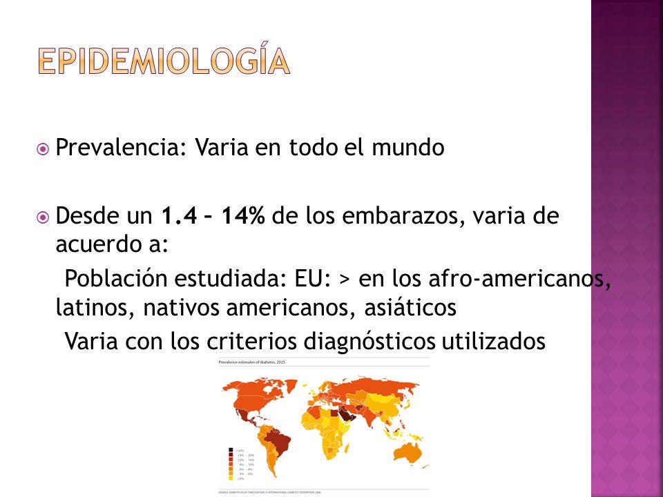 Epidemiología Prevalencia: Varia en todo el mundo
