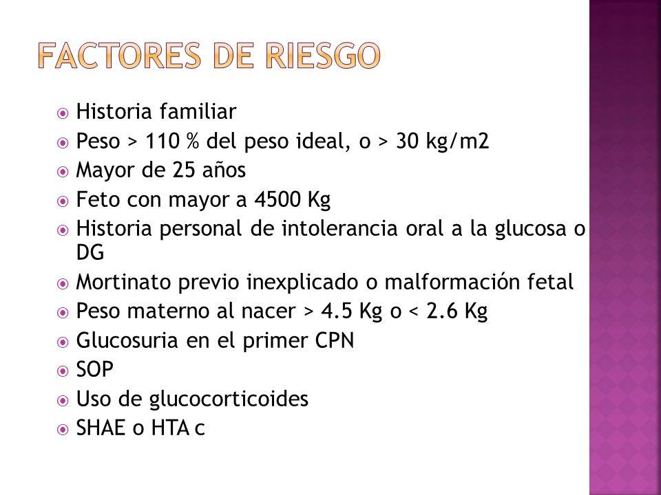Factores de riesgo Historia familiar