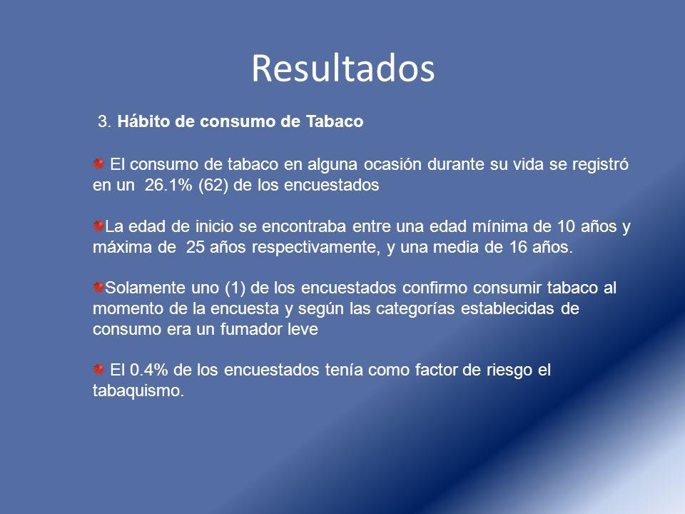 Resultados 3. Hábito de consumo de Tabaco