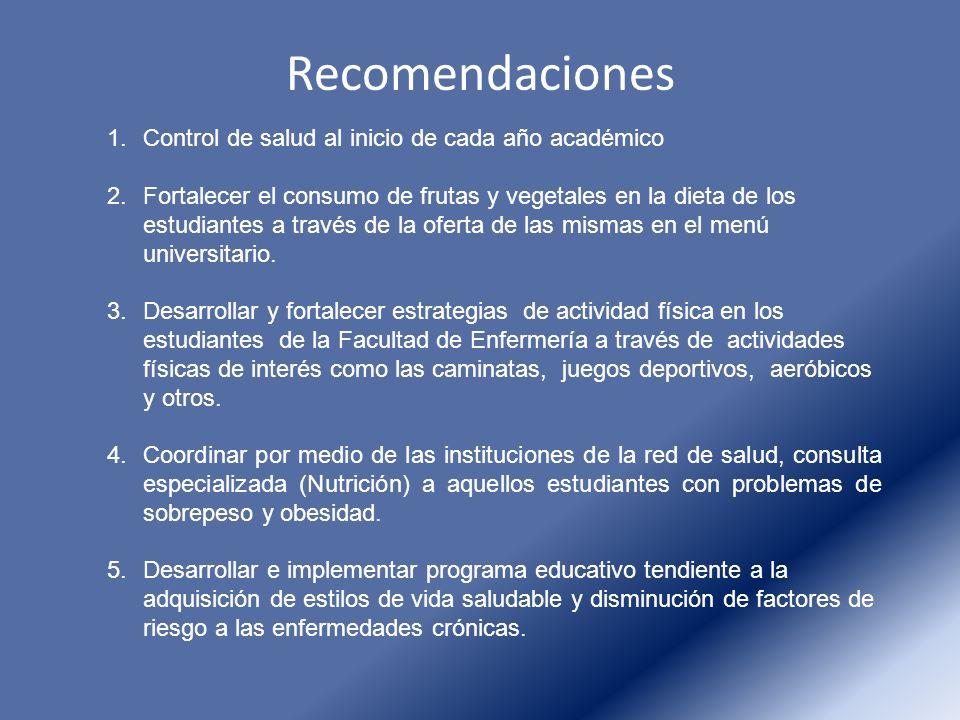 Recomendaciones Control de salud al inicio de cada año académico