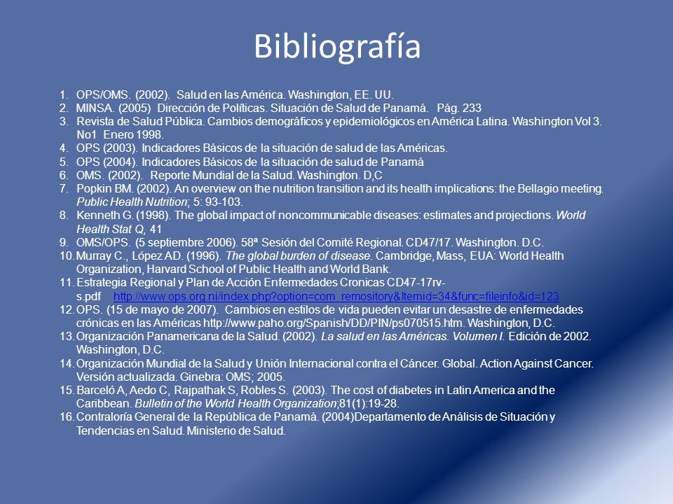 Bibliografía OPS/OMS. (2002). Salud en las América. Washington, EE. UU.