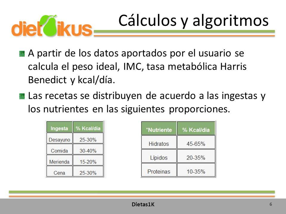 Cálculos y algoritmos A partir de los datos aportados por el usuario se calcula el peso ideal, IMC, tasa metabólica Harris Benedict y kcal/día.