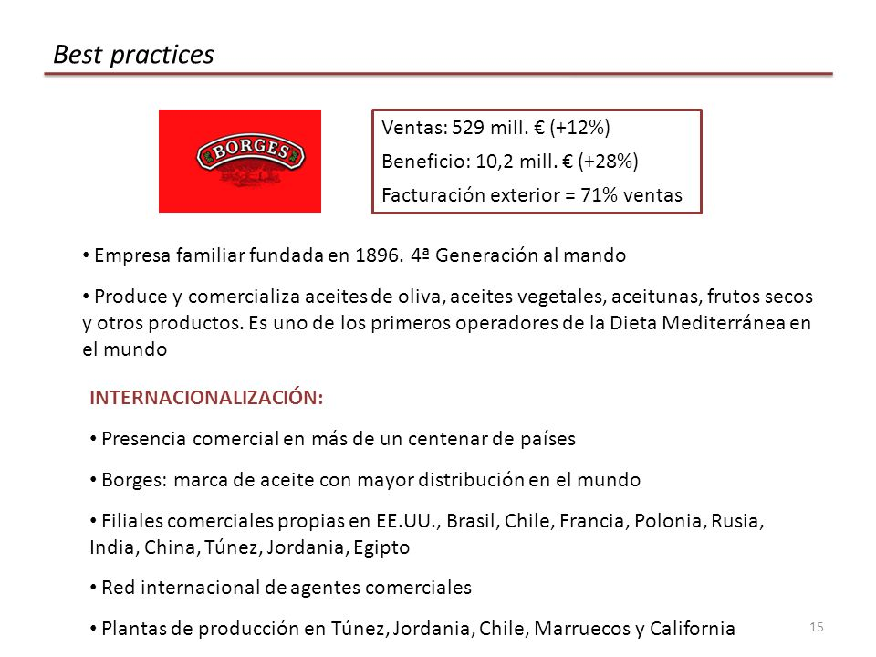 Best practices Ventas: 529 mill. € (+12%)