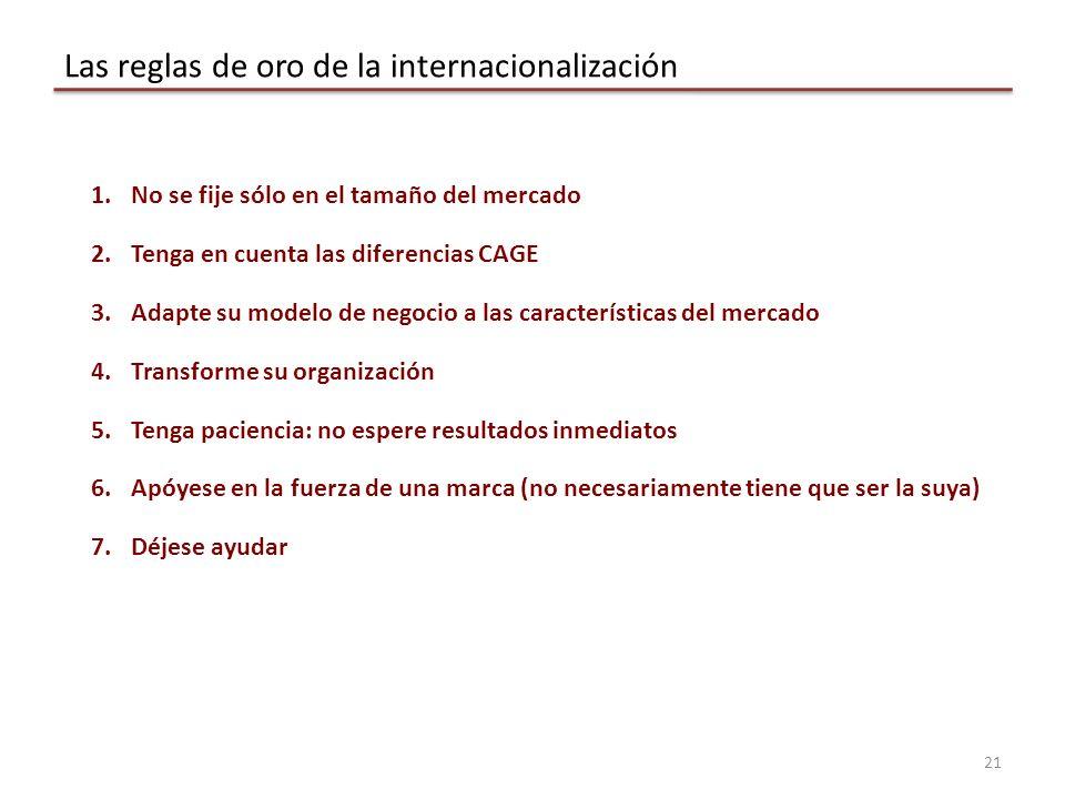 Las reglas de oro de la internacionalización
